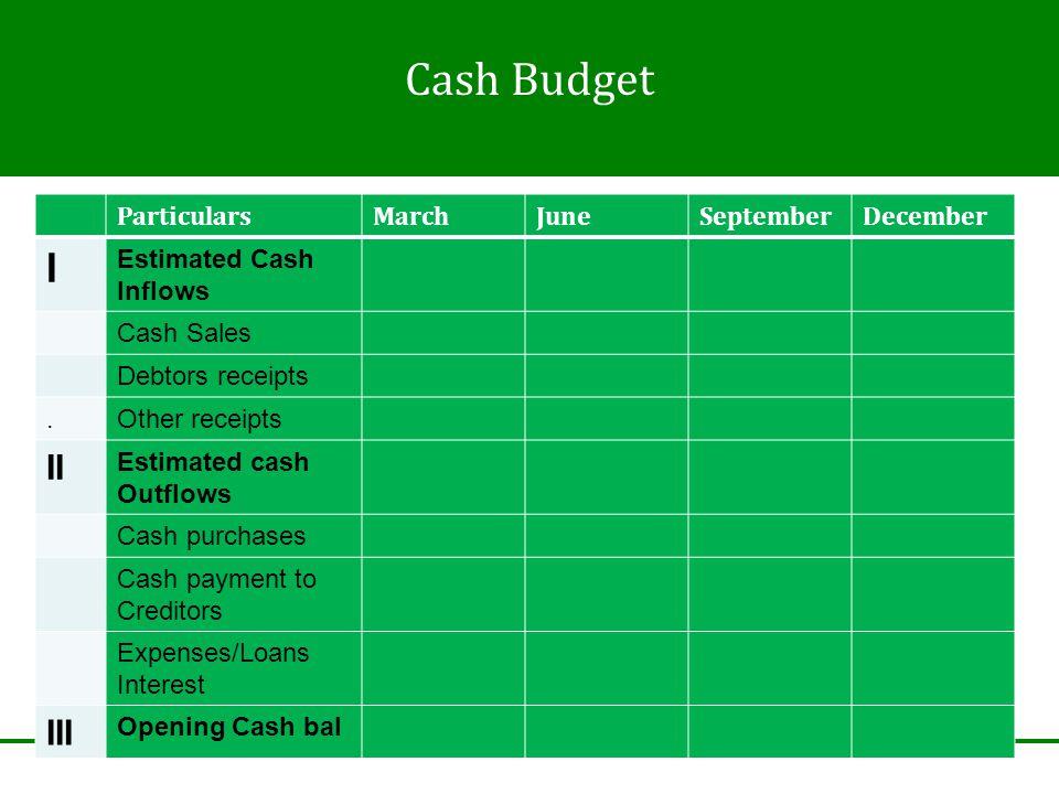 Cash Budget ParticularsMarchJuneSeptemberDecember I Estimated Cash Inflows Cash Sales Debtors receipts.Other receipts II Estimated cash Outflows Cash