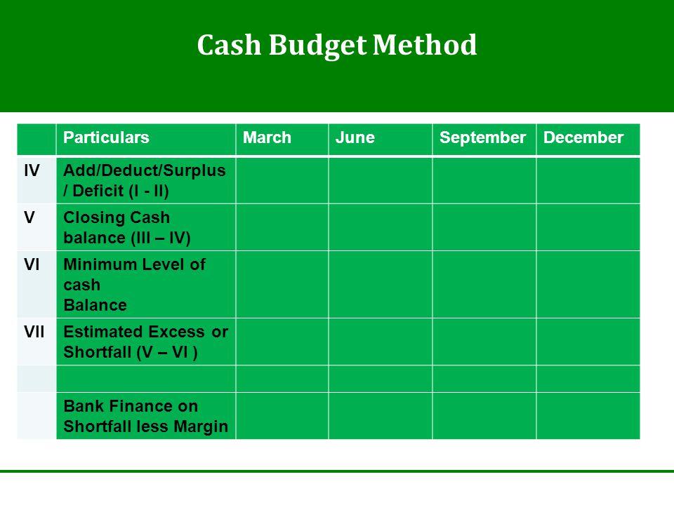 Cash Budget Method ParticularsMarchJuneSeptemberDecember IVAdd/Deduct/Surplus / Deficit (I - II) VClosing Cash balance (III – IV) VIMinimum Level of cash Balance VIIEstimated Excess or Shortfall (V – VI ) Bank Finance on Shortfall less Margin
