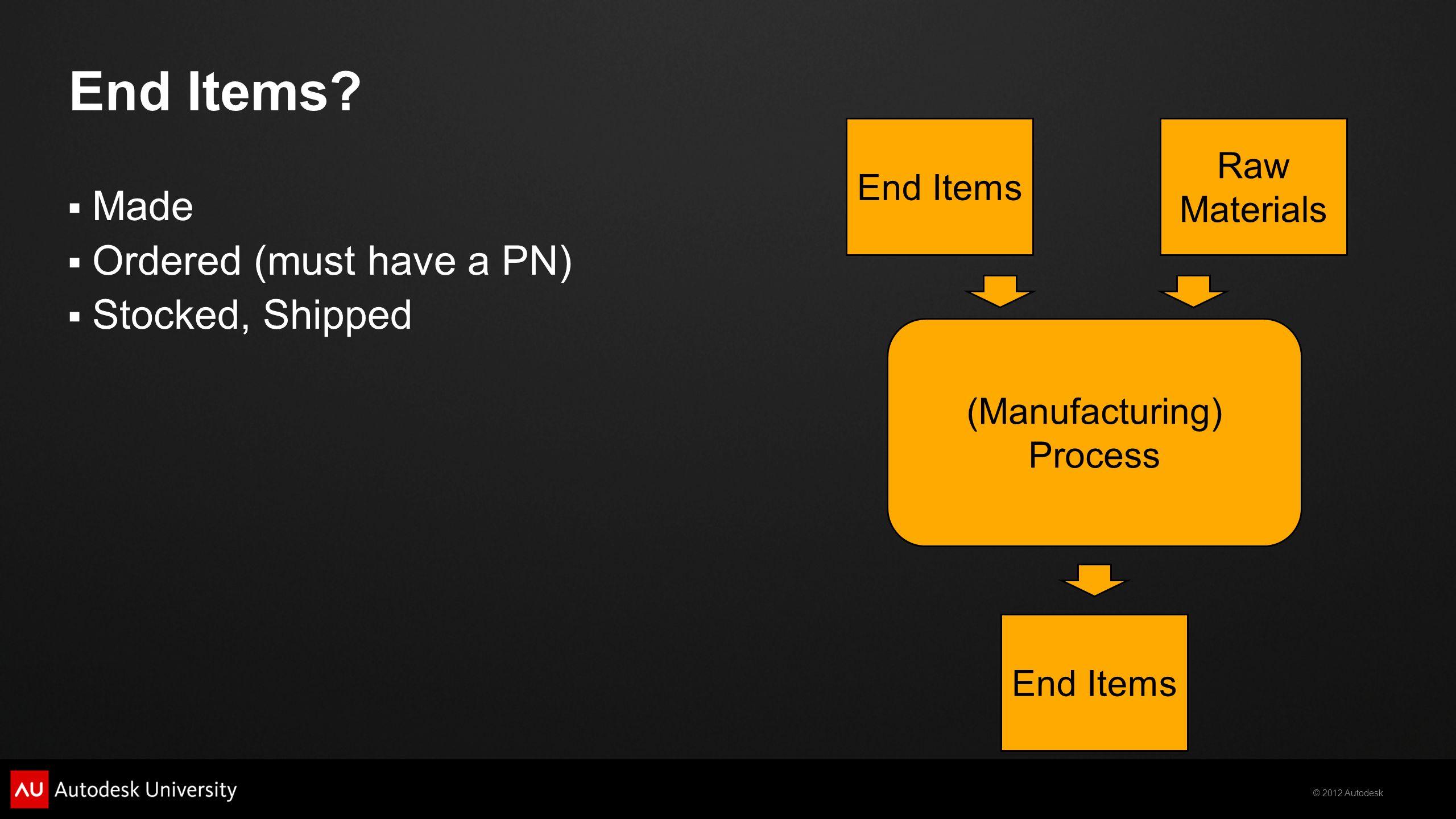 © 2012 Autodesk End Items.