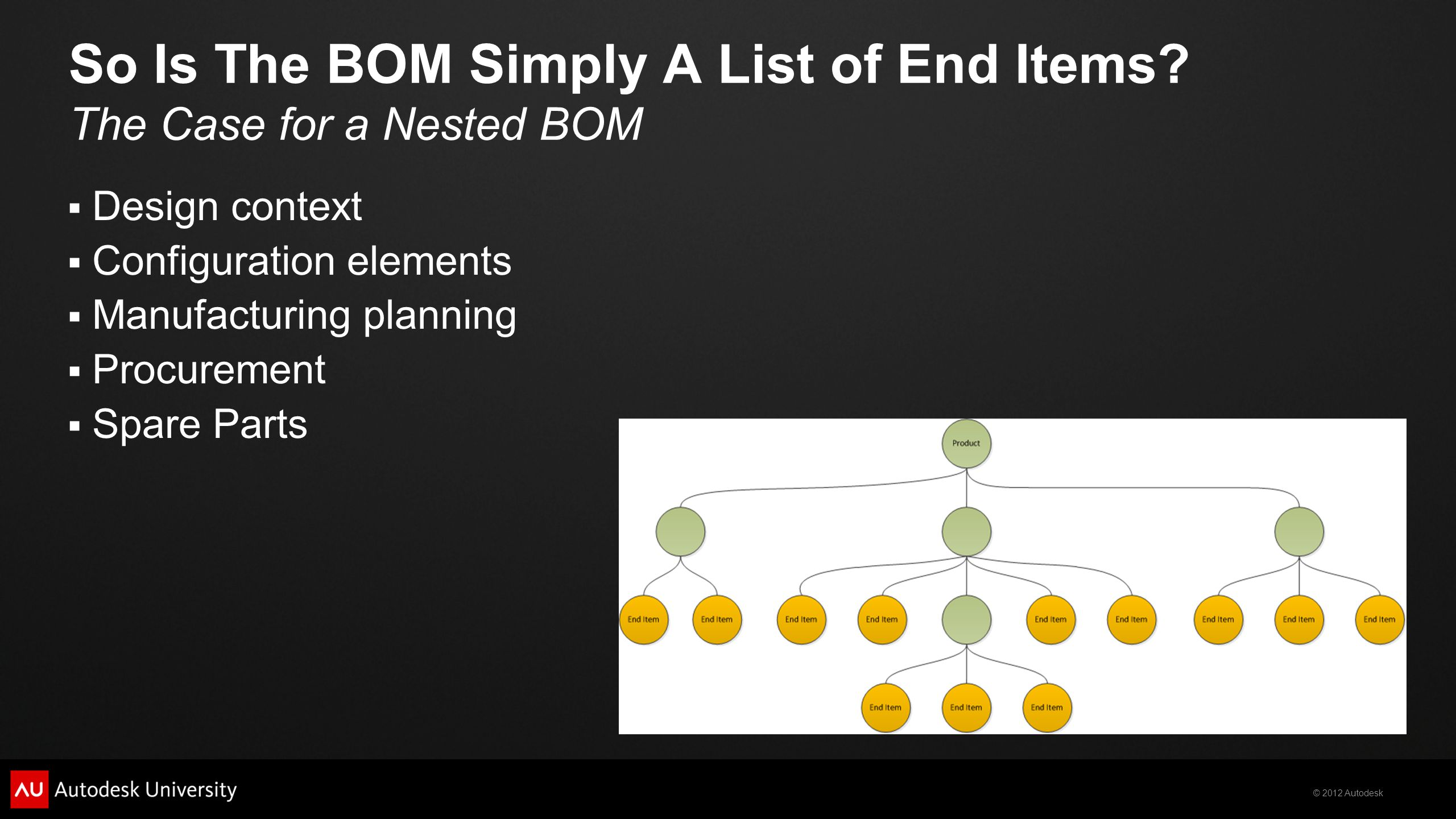 © 2012 Autodesk So Is The BOM Simply A List of End Items? The Case for a Nested BOM Design context Configuration elements Manufacturing planning Procu