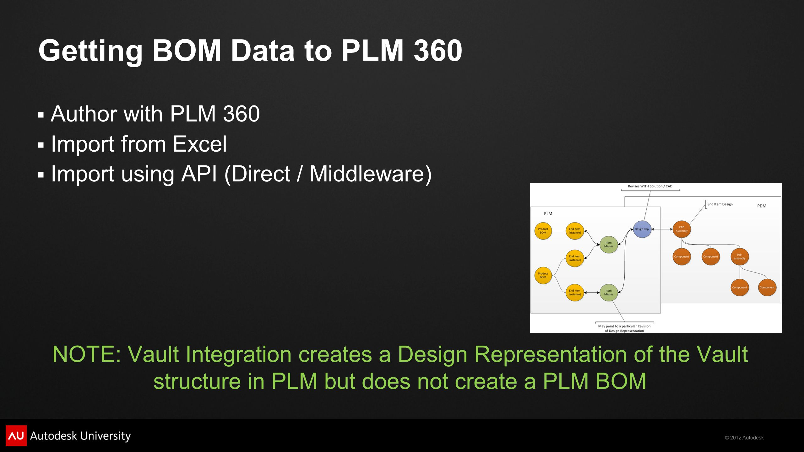 © 2012 Autodesk Getting BOM Data to PLM 360 Author with PLM 360 Import from Excel Import using API (Direct / Middleware) NOTE: Vault Integration creates a Design Representation of the Vault structure in PLM but does not create a PLM BOM