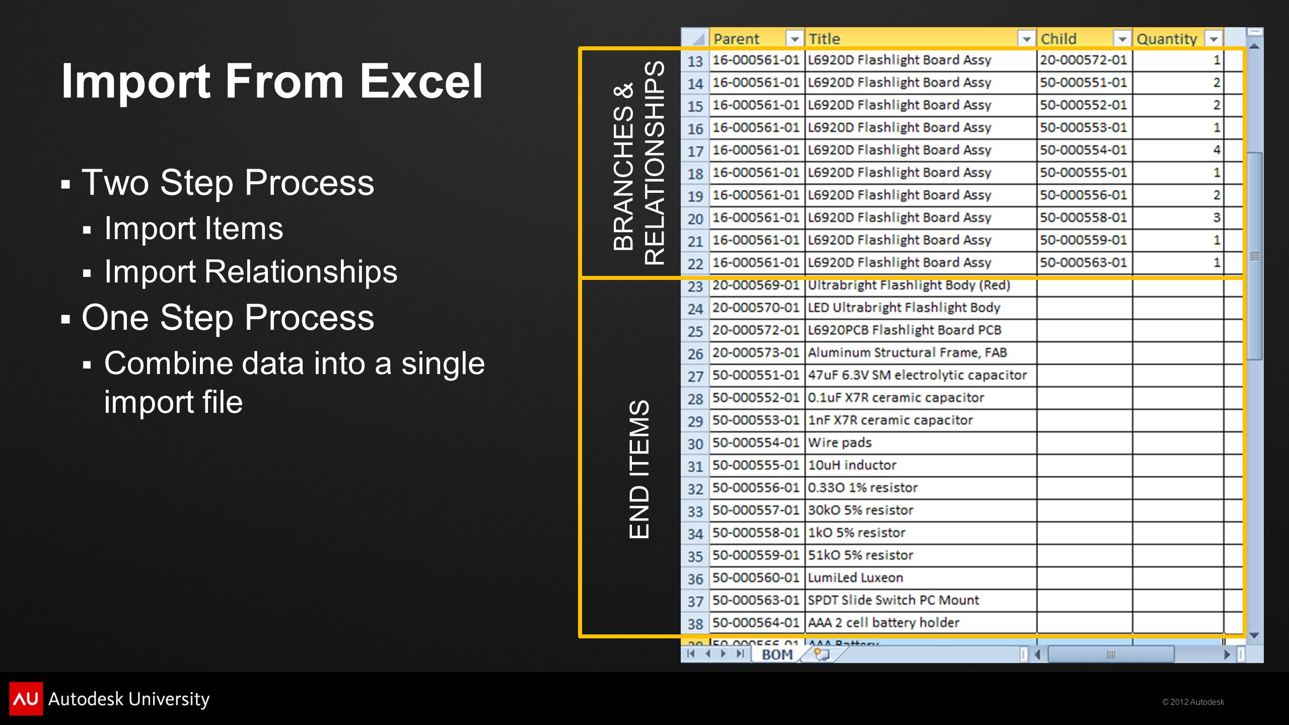 © 2012 Autodesk Import From Excel Two Step Process Import Items Import Relationships One Step Process Combine data into a single import file BRANCHES