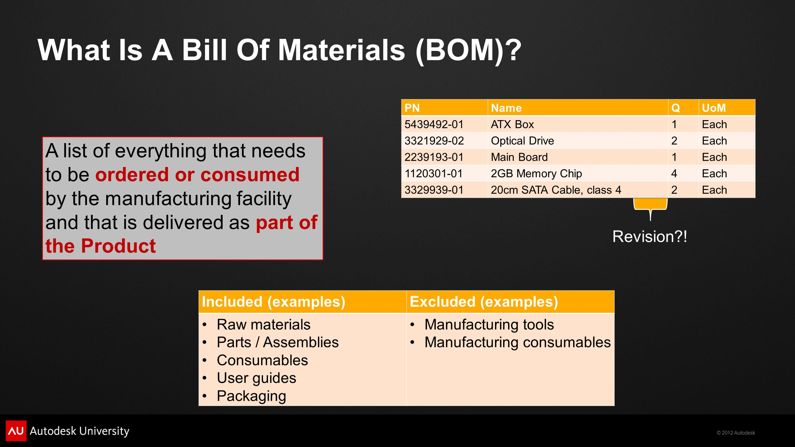 © 2012 Autodesk What Is A Bill Of Materials (BOM).