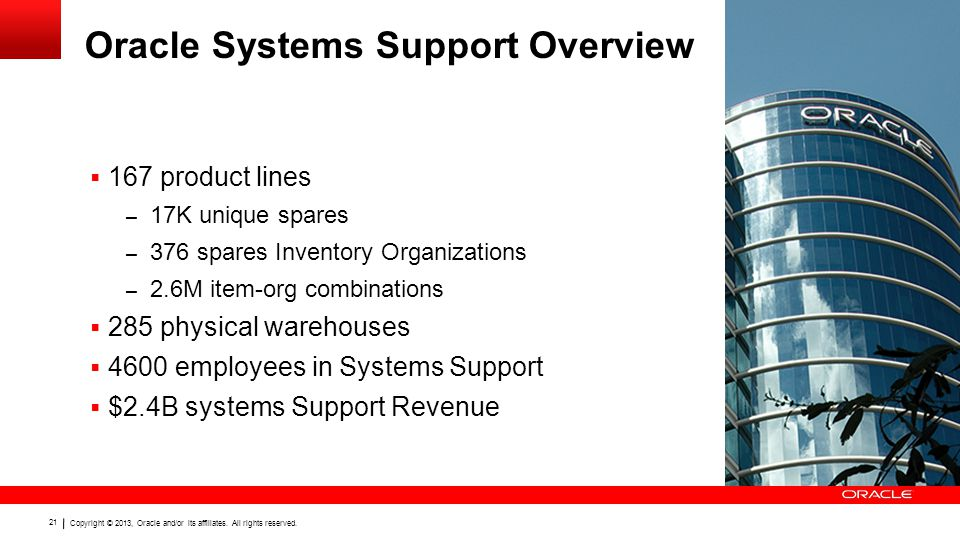 Copyright © 2013, Oracle and/or its affiliates. All rights reserved. 21 Oracle Systems Support Overview 167 product lines – 17K unique spares – 376 sp
