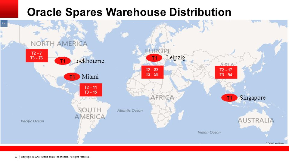 Copyright © 2013, Oracle and/or its affiliates. All rights reserved. 22 Lockbourne Leipzig Singapore Miami Oracle Spares Warehouse Distribution T2 - 7