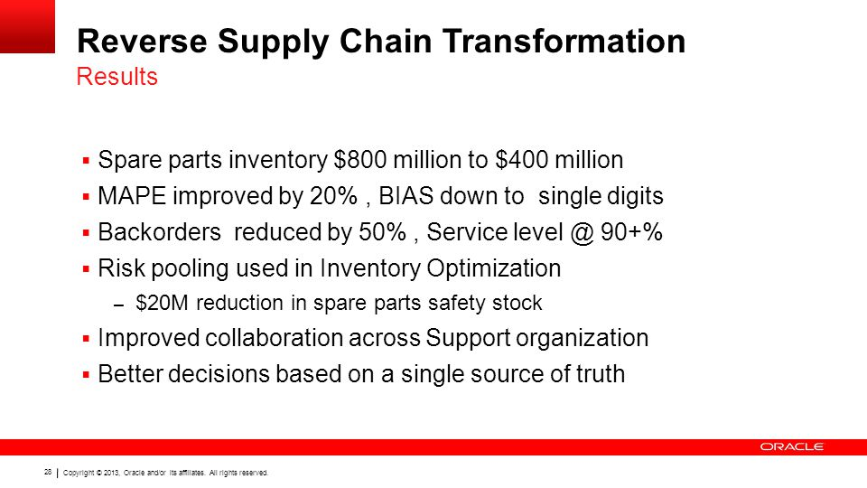 Copyright © 2013, Oracle and/or its affiliates. All rights reserved. 28 Reverse Supply Chain Transformation Spare parts inventory $800 million to $400