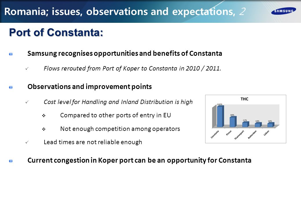 Romania; issues, observations and expectations, 2 Port of Constanta: Samsung recognises opportunities and benefits of Constanta Flows rerouted from Port of Koper to Constanta in 2010 / 2011.