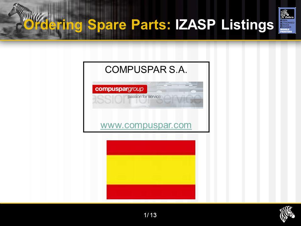 1/13 Ordering Spare Parts: IZASP Listings COMPUSPAR S.A. www.compuspar.com