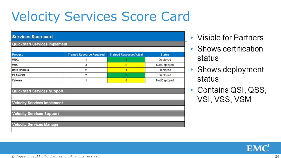 29 © Copyright 2011 EMC Corporation. All rights reserved. Velocity Services Score Card Visible for Partners Shows certification status Shows deploymen