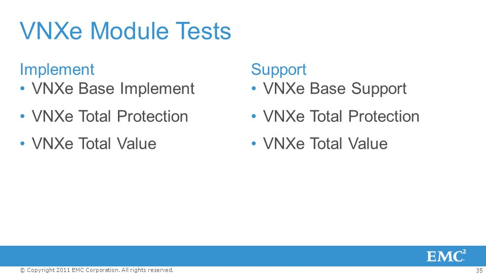 35 © Copyright 2011 EMC Corporation. All rights reserved. VNXe Module Tests Implement VNXe Base Implement VNXe Total Protection VNXe Total Value Suppo