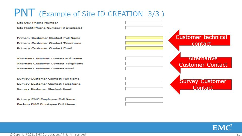69 © Copyright 2011 EMC Corporation. All rights reserved. PNT (Example of Site ID CREATION 3/3 ) - 69 Survey Customer Contact Alternative Customer Con