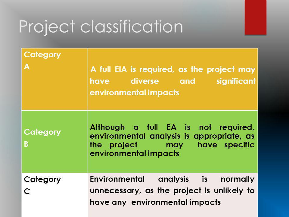 Project classification Category A A full EIA is required, as the project may have diverse and significant environmental impacts Category B Although a full EA is not required, environmental analysis is appropriate, as the project may have specific environmental impacts Category C Environmental analysis is normally unnecessary, as the project is unlikely to have any environmental impacts