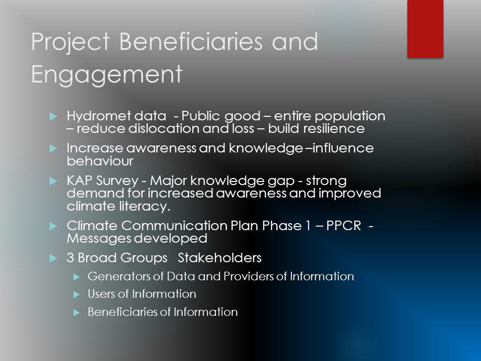 Project Beneficiaries and Engagement Hydromet data - Public good – entire population – reduce dislocation and loss – build resilience Increase awareness and knowledge –influence behaviour KAP Survey - Major knowledge gap - strong demand for increased awareness and improved climate literacy.