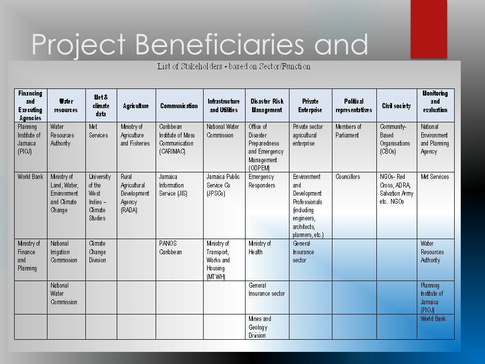 Project Beneficiaries and engagement