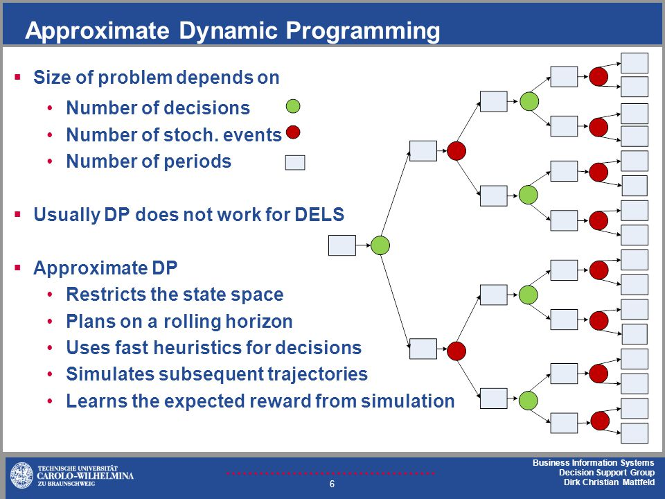 Business Information Systems Decision Support Group Dirk Christian Mattfeld Approximate Dynamic Programming Size of problem depends on Number of decis