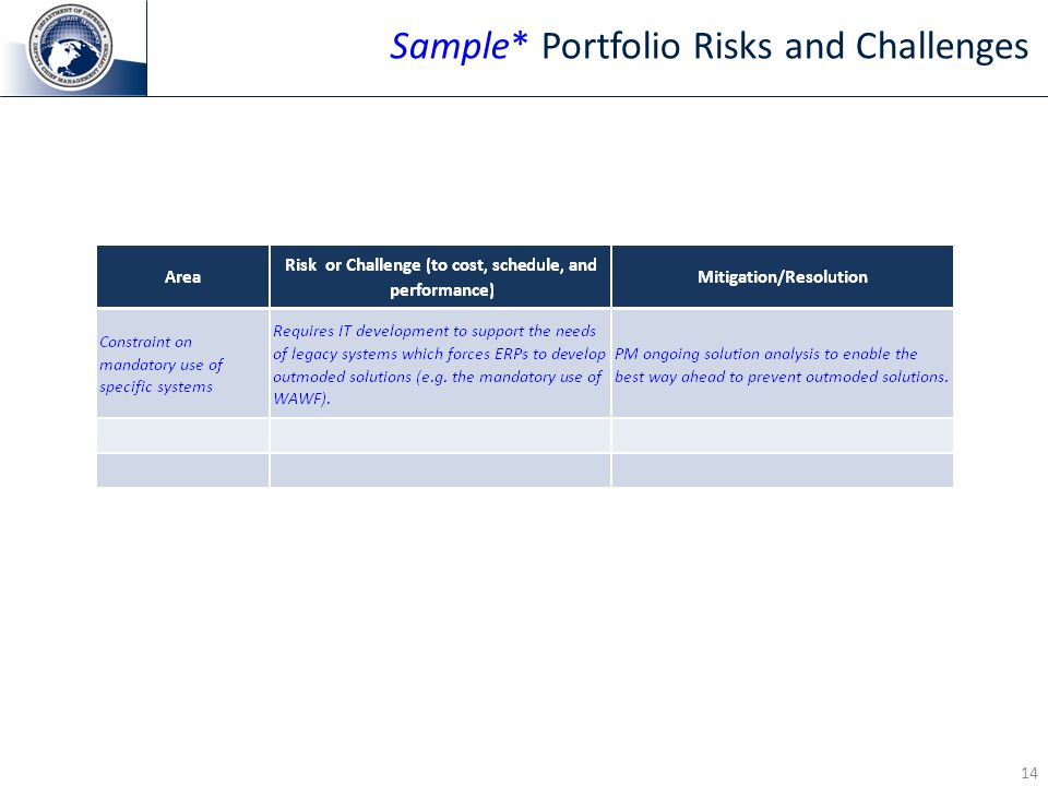 14 Sample* Portfolio Risks and Challenges