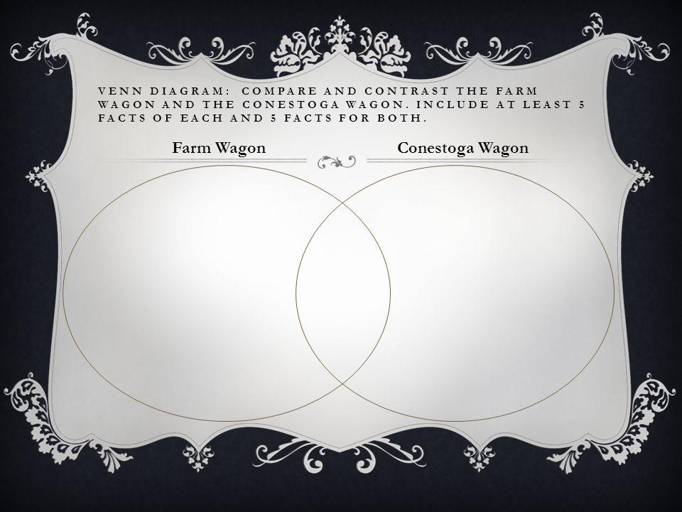 VENN DIAGRAM: COMPARE AND CONTRAST THE FARM WAGON AND THE CONESTOGA WAGON. INCLUDE AT LEAST 5 FACTS OF EACH AND 5 FACTS FOR BOTH. Farm WagonConestoga