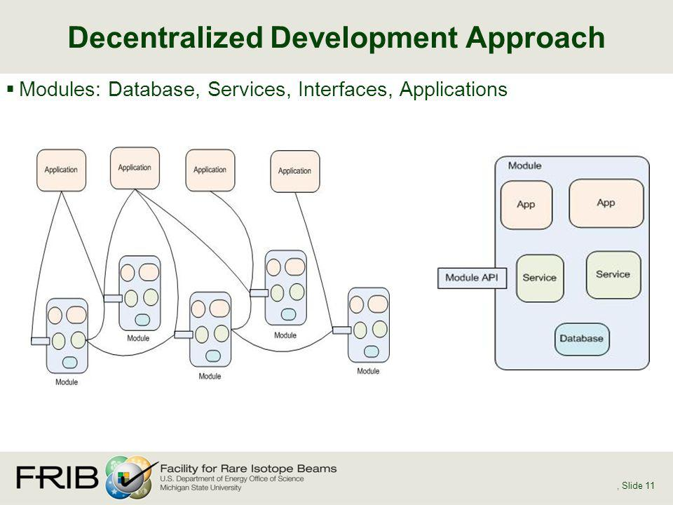 Decentralized Development Approach, Slide 11 Modules: Database, Services, Interfaces, Applications