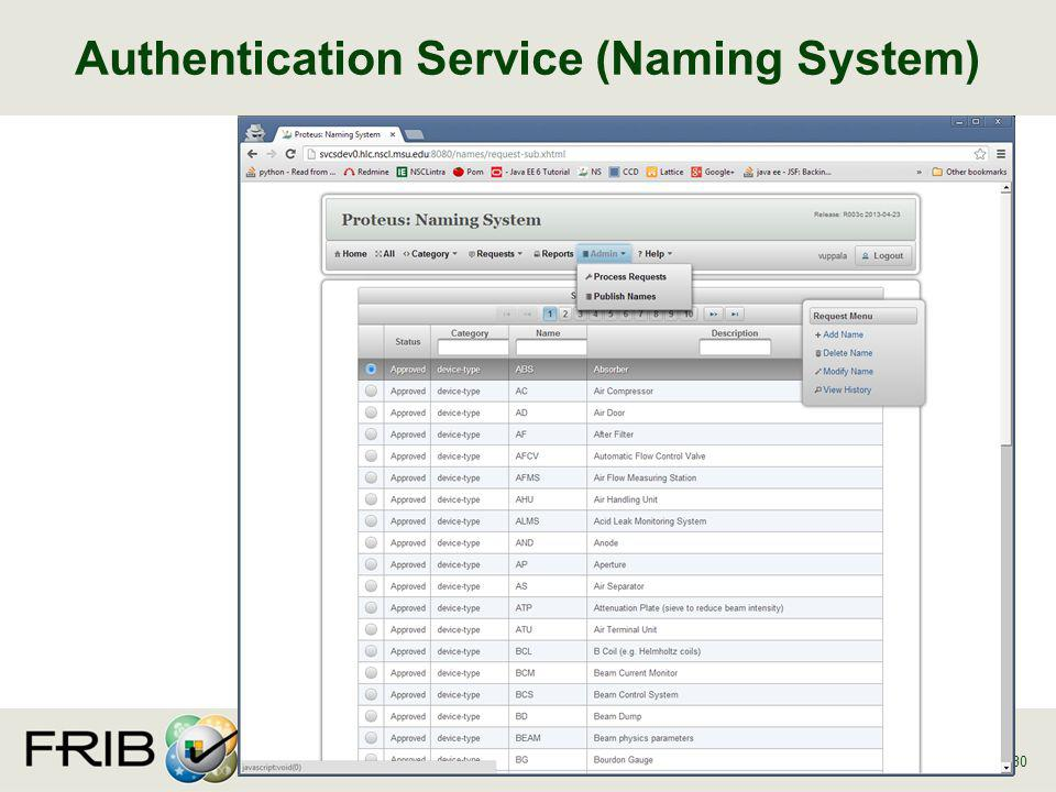 Authentication Service (Naming System) V. Vuppala, FRIB Data Services, Slide 30