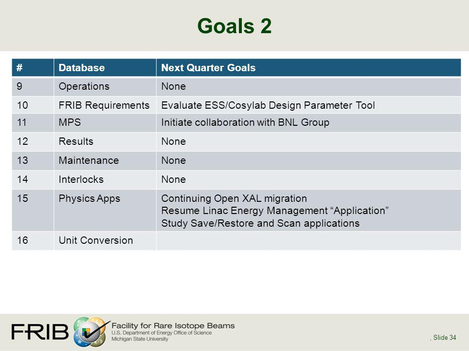 #DatabaseNext Quarter Goals 9OperationsNone 10FRIB RequirementsEvaluate ESS/Cosylab Design Parameter Tool 11MPSInitiate collaboration with BNL Group 1