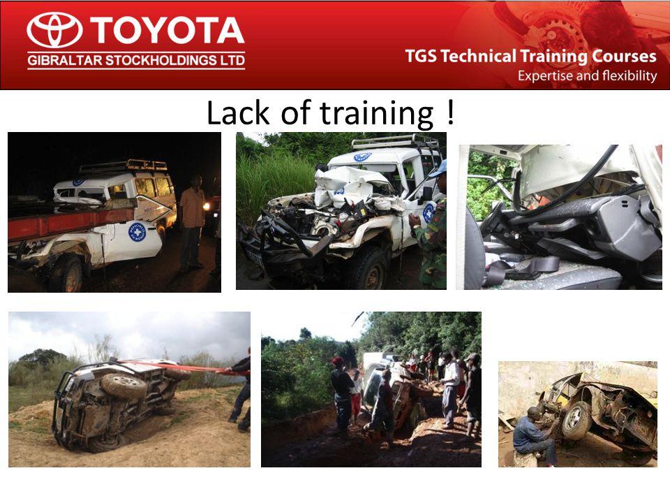 Lack of training !