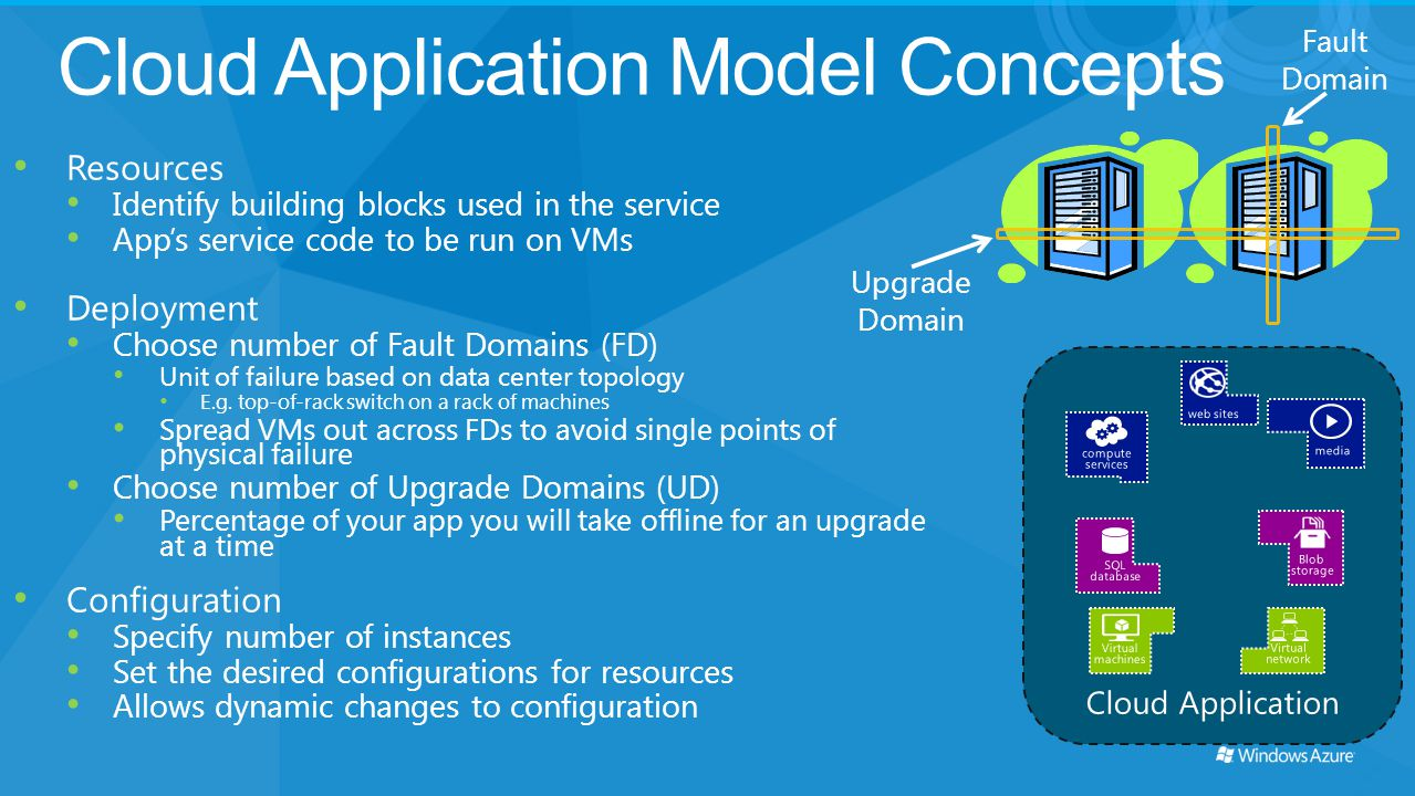 Cloud Application Model Concepts Resources Identify building blocks used in the service Apps service code to be run on VMs Deployment Choose number of