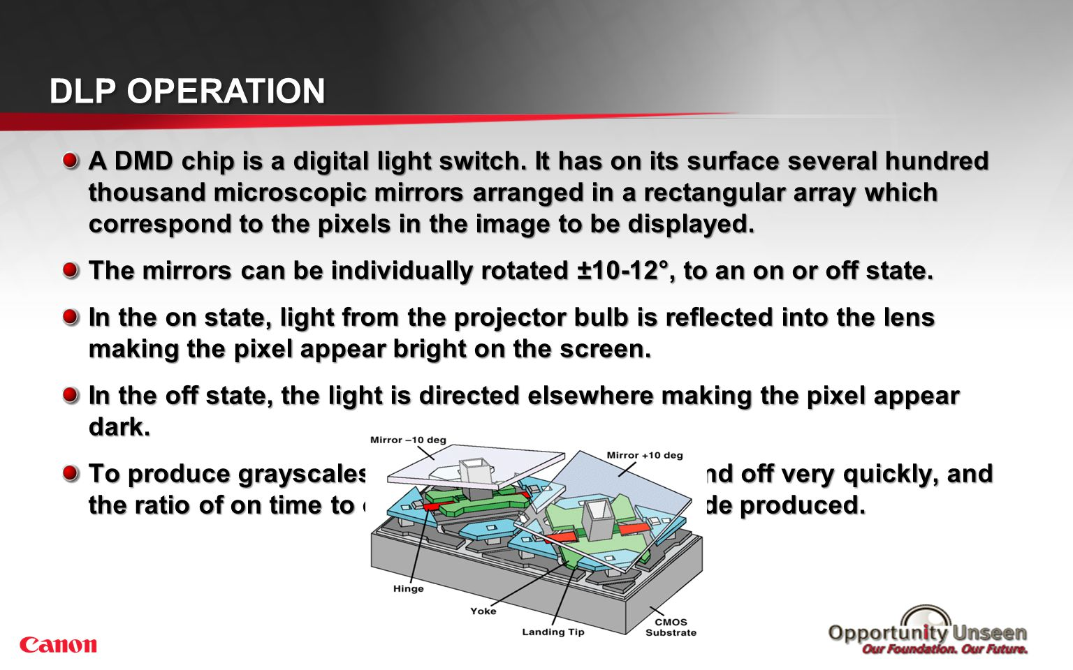 DLP OPERATION A DMD chip is a digital light switch. It has on its surface several hundred thousand microscopic mirrors arranged in a rectangular array