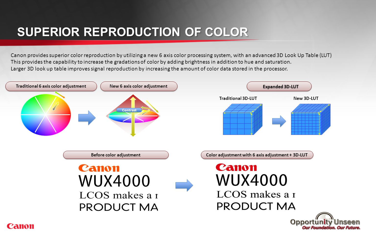 Color adjustment with 6 axis adjustment + 3D-LUTBefore color adjustment Canon provides superior color reproduction by utilizing a new 6 axis color pro