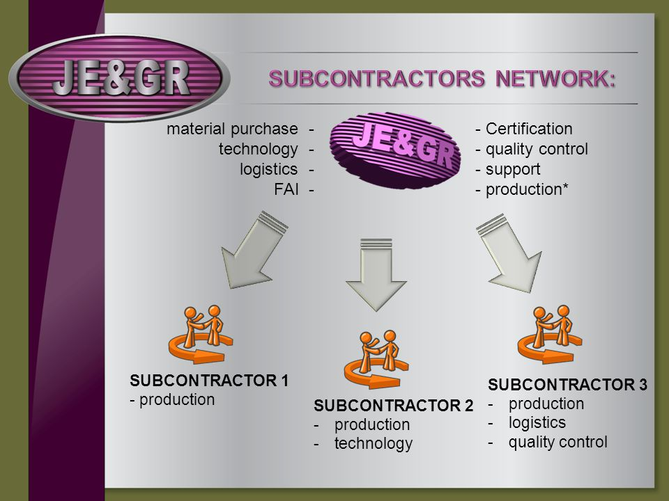 material purchase - technology - logistics - FAI - SUBCONTRACTOR 1 - production SUBCONTRACTOR 2 -production -technology SUBCONTRACTOR 3 -production -logistics -quality control - Certification - quality control - support - production*