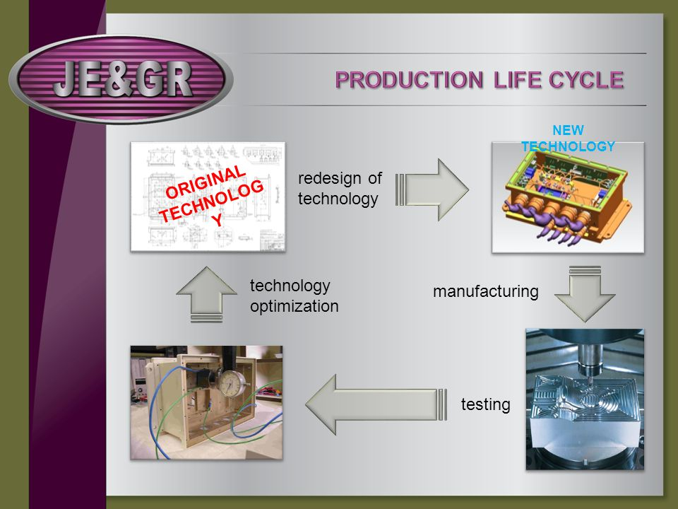 redesign of technology manufacturing testing technology optimization ORIGINAL TECHNOLOG Y NEW TECHNOLOGY
