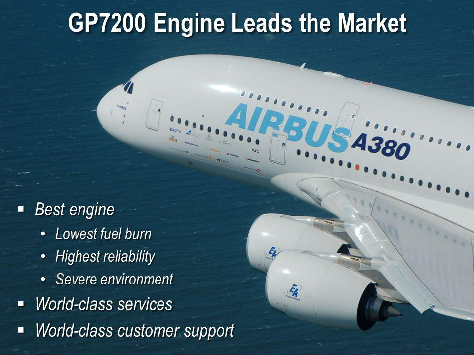 GP7200 the fuel-efficient A380 engine Engine Alliance, LLC proprietary information subject to the restrictions on the first page GP7200 the fuel-effic