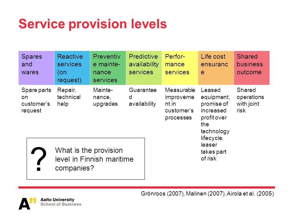 Service provision levels Spares and wares Reactive services (on request) Preventiv e mainte- nance services Predictive availability services Perfor- m
