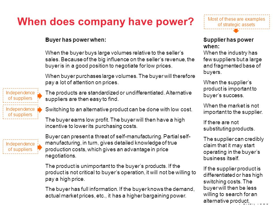 When does company have power? Independence of suppliers Most of these are examples of strategic assets Porter, 1980 Buyer has power when:Supplier has