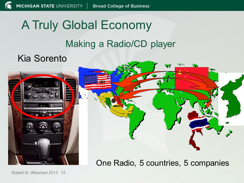 A Truly Global Economy Making a Radio/CD player Kia Sorento One Radio, 5 countries, 5 companies Robert M.
