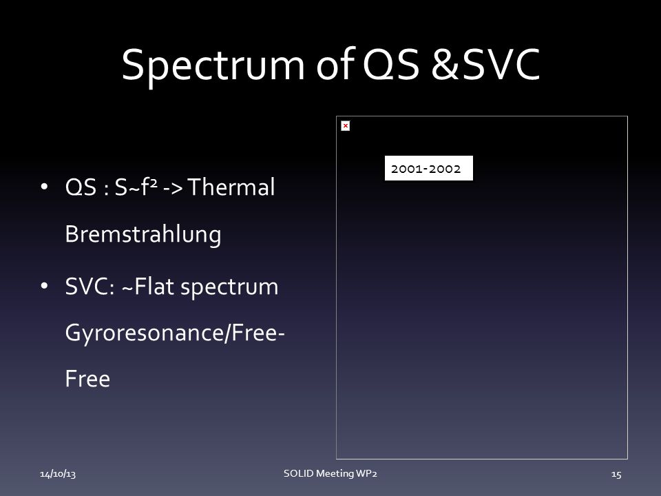 Spectrum of QS &SVC QS : S~f 2 -> Thermal Bremstrahlung SVC: ~Flat spectrum Gyroresonance/Free- Free 14/10/13SOLID Meeting WP215 2001-2002