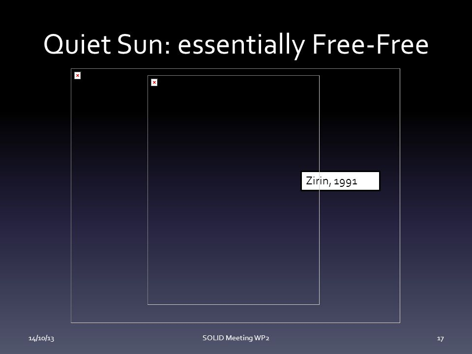 Quiet Sun: essentially Free-Free 14/10/13SOLID Meeting WP217 Zirin, 1991