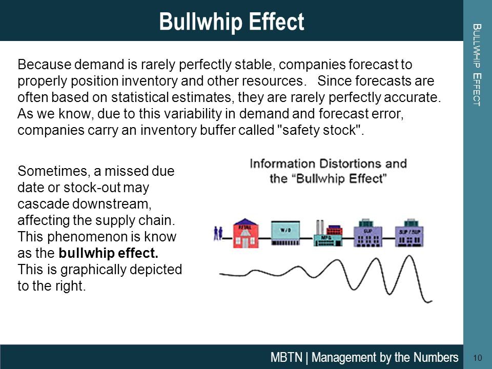 B ULLWHIP E FFECT 10 Bullwhip Effect MBTN | Management by the Numbers Because demand is rarely perfectly stable, companies forecast to properly positi