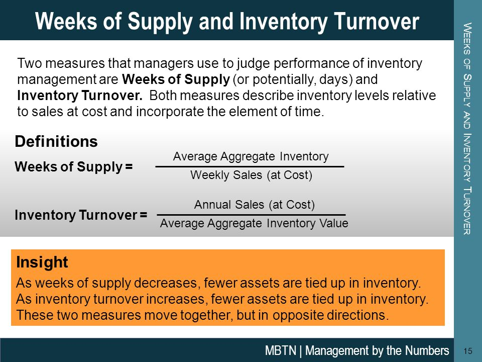 W EEKS OF S UPPLY AND I NVENTORY T URNOVER 15 Weeks of Supply and Inventory Turnover MBTN | Management by the Numbers Two measures that managers use t