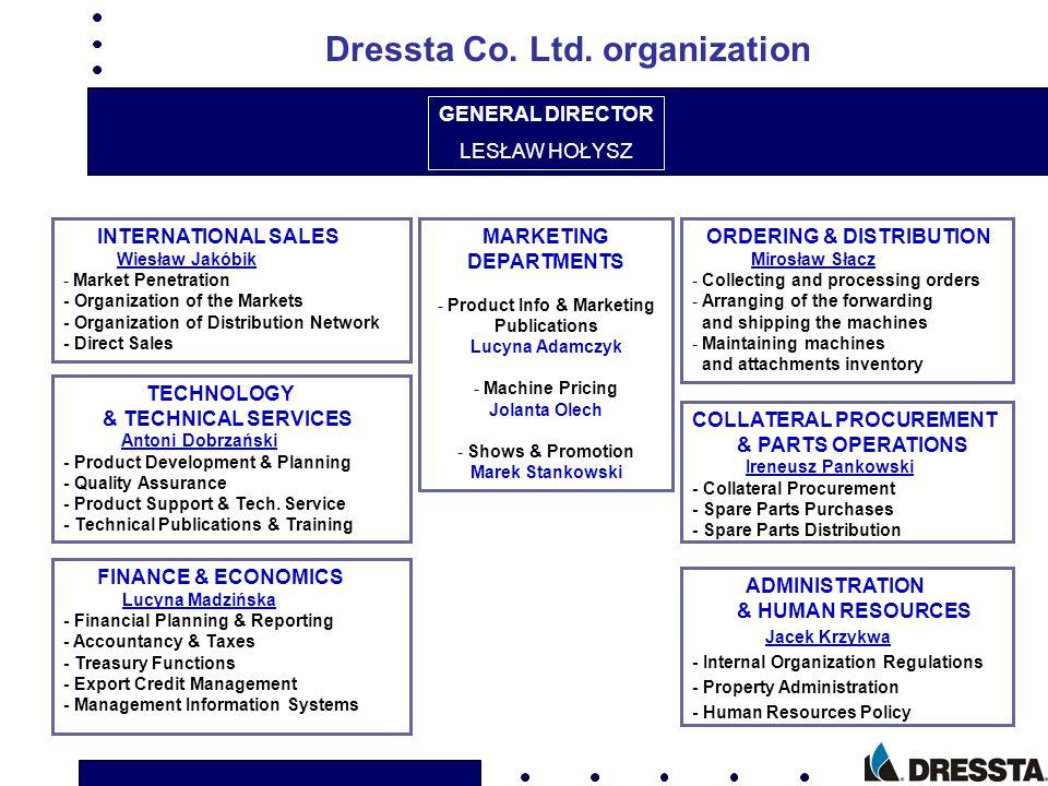 GENERAL DIRECTOR LESŁAW HOŁYSZ TECHNOLOGY & TECHNICAL SERVICES Antoni Dobrzański - Product Development & Planning - Quality Assurance - Product Suppor