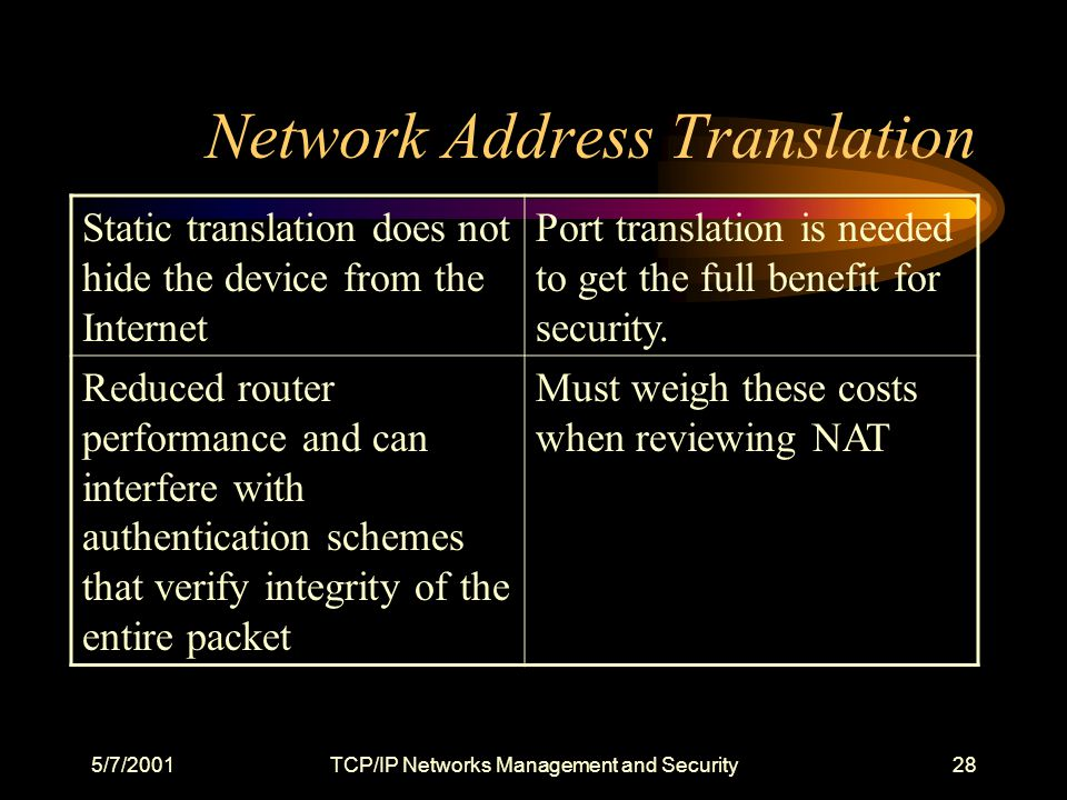 5/7/2001TCP/IP Networks Management and Security28 Network Address Translation Static translation does not hide the device from the Internet Port translation is needed to get the full benefit for security.