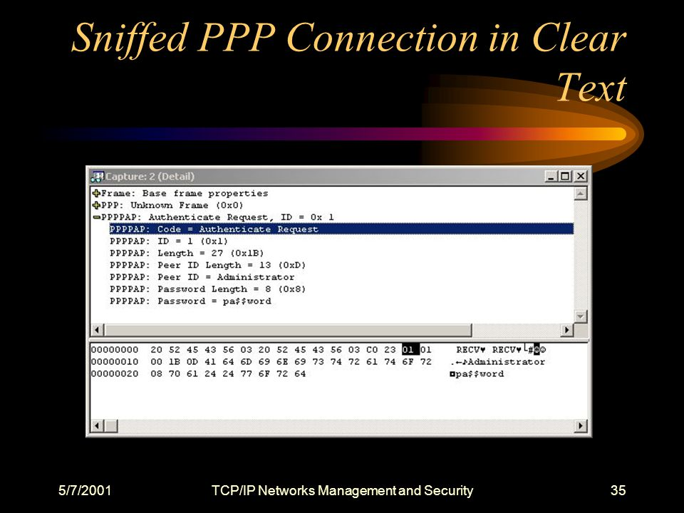5/7/2001TCP/IP Networks Management and Security35 Sniffed PPP Connection in Clear Text