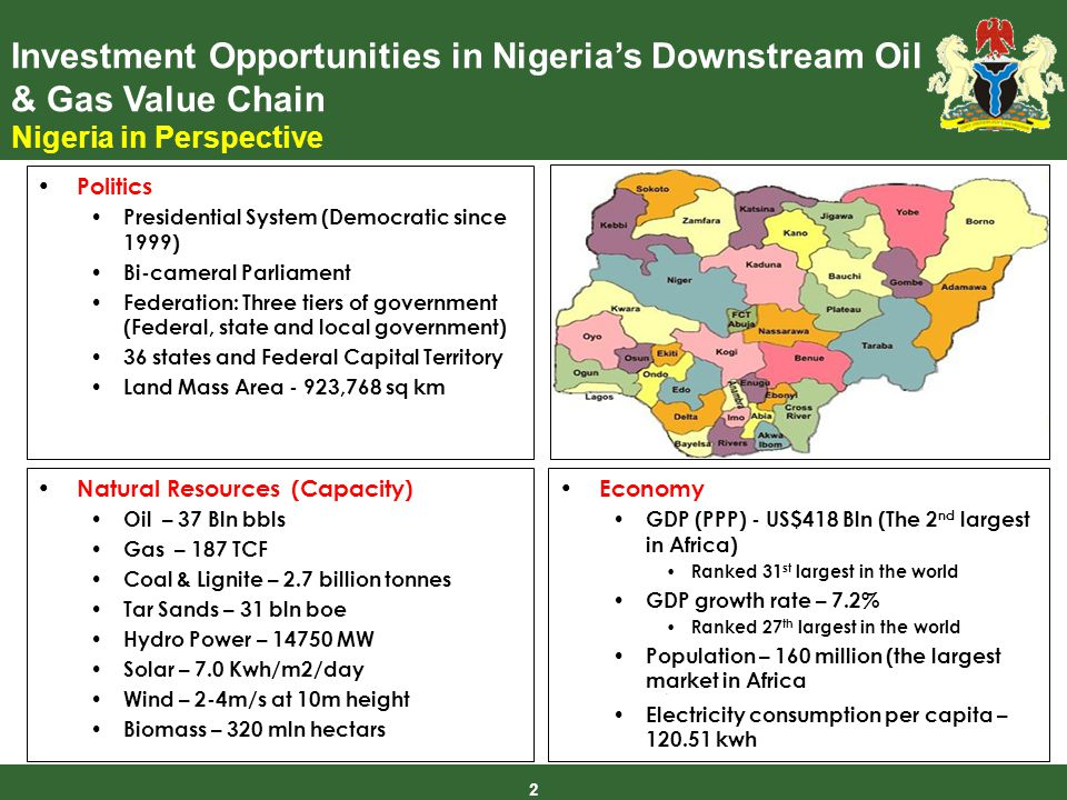 Investment Opportunities in Nigerias Downstream Oil & Gas Value Chain Nigeria in Perspective Politics Presidential System (Democratic since 1999) Bi-cameral Parliament Federation: Three tiers of government (Federal, state and local government) 36 states and Federal Capital Territory Land Mass Area - 923,768 sq km Natural Resources (Capacity) Oil – 37 Bln bbls Gas – 187 TCF Coal & Lignite – 2.7 billion tonnes Tar Sands – 31 bln boe Hydro Power – 14750 MW Solar – 7.0 Kwh/m2/day Wind – 2-4m/s at 10m height Biomass – 320 mln hectars Economy GDP (PPP) - US$418 Bln (The 2 nd largest in Africa) Ranked 31 st largest in the world GDP growth rate – 7.2% Ranked 27 th largest in the world Population – 160 million (the largest market in Africa Electricity consumption per capita – 120.51 kwh 2