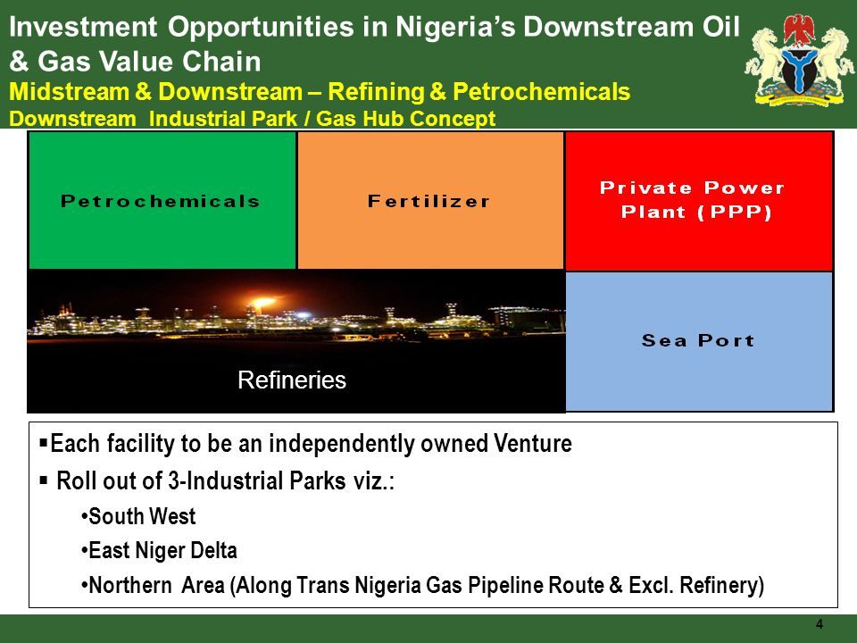 4 Investment Opportunities in Nigerias Downstream Oil & Gas Value Chain Midstream & Downstream – Refining & Petrochemicals Downstream Industrial Park / Gas Hub Concept Refineries Each facility to be an independently owned Venture Roll out of 3-Industrial Parks viz.: South West East Niger Delta Northern Area (Along Trans Nigeria Gas Pipeline Route & Excl.