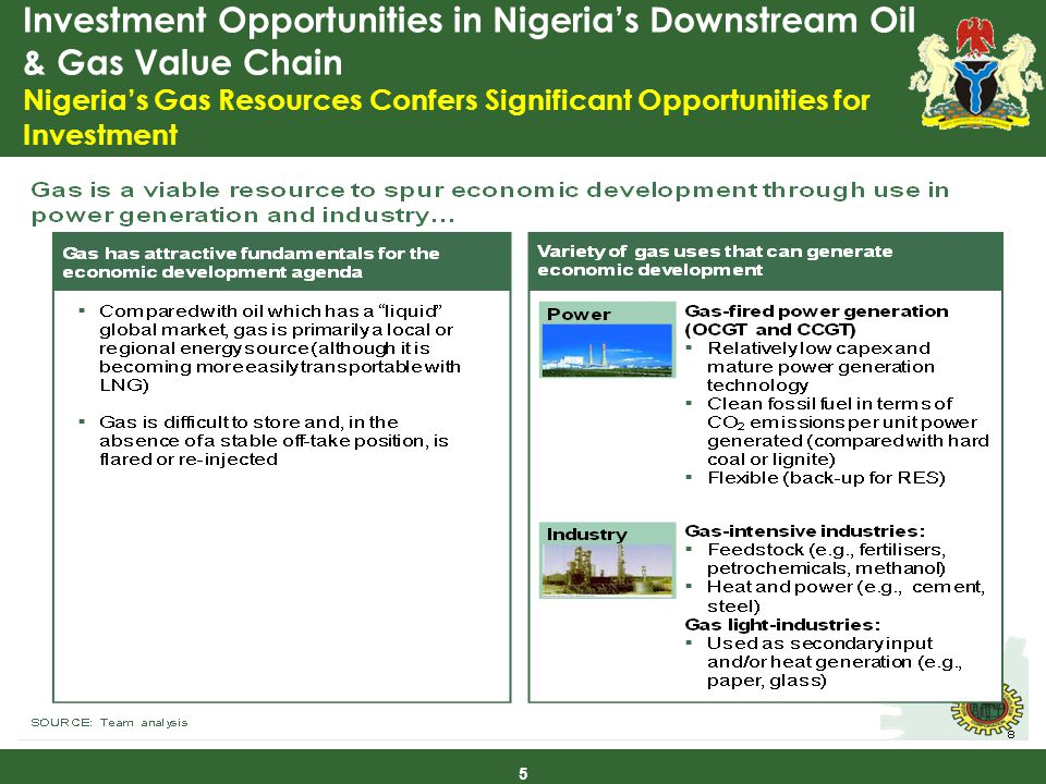 Investment Opportunities in Nigerias Downstream Oil & Gas Value Chain Nigerias Gas Resources Confers Significant Opportunities for Investment 5