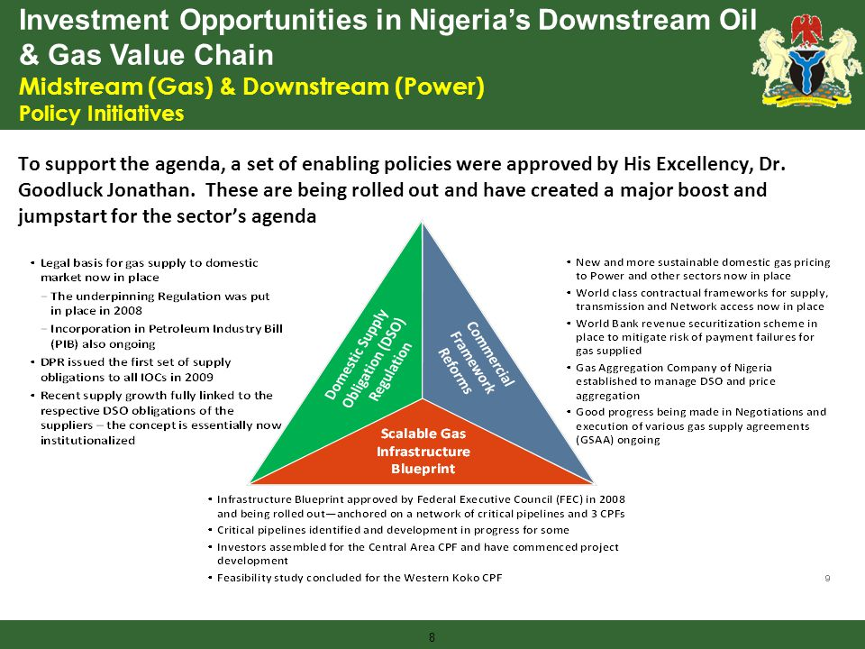 Investment Opportunities in Nigerias Downstream Oil & Gas Value Chain Midstream (Gas) & Downstream (Power) Policy Initiatives 8 To support the agenda, a set of enabling policies were approved by His Excellency, Dr.
