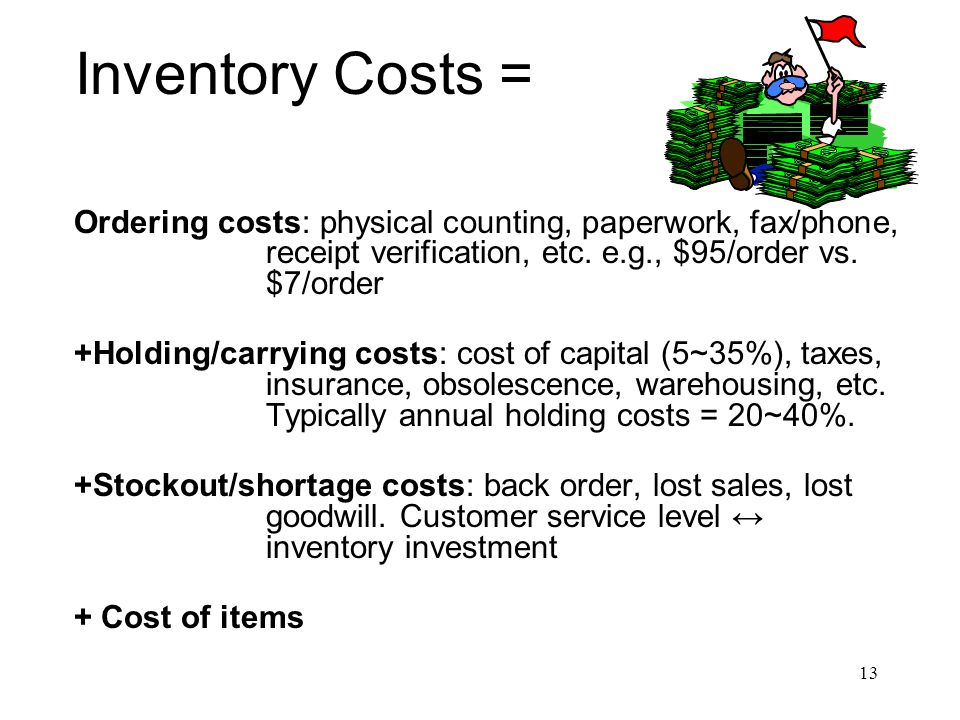 13 Inventory Costs = Ordering costs: physical counting, paperwork, fax/phone, receipt verification, etc. e.g., $95/order vs. $7/order +Holding/carryin