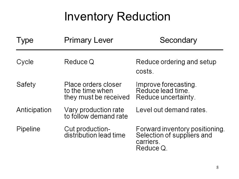 8 Inventory Reduction TypePrimary LeverSecondary CycleReduce QReduce ordering and setup costs. SafetyPlace orders closerImprove forecasting. to the ti