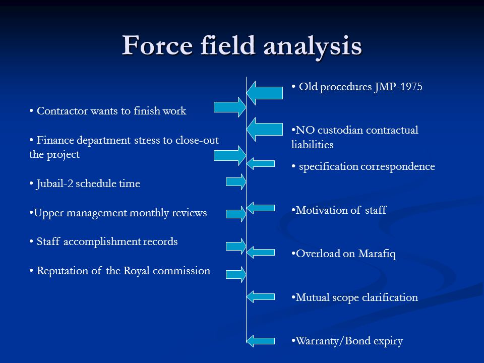 Force field analysis Contractor wants to finish work Finance department stress to close-out the project Jubail-2 schedule time Upper management monthly reviews Staff accomplishment records Reputation of the Royal commission Old procedures JMP-1975 NO custodian contractual liabilities specification correspondence Motivation of staff Overload on Marafiq Mutual scope clarification Warranty/Bond expiry