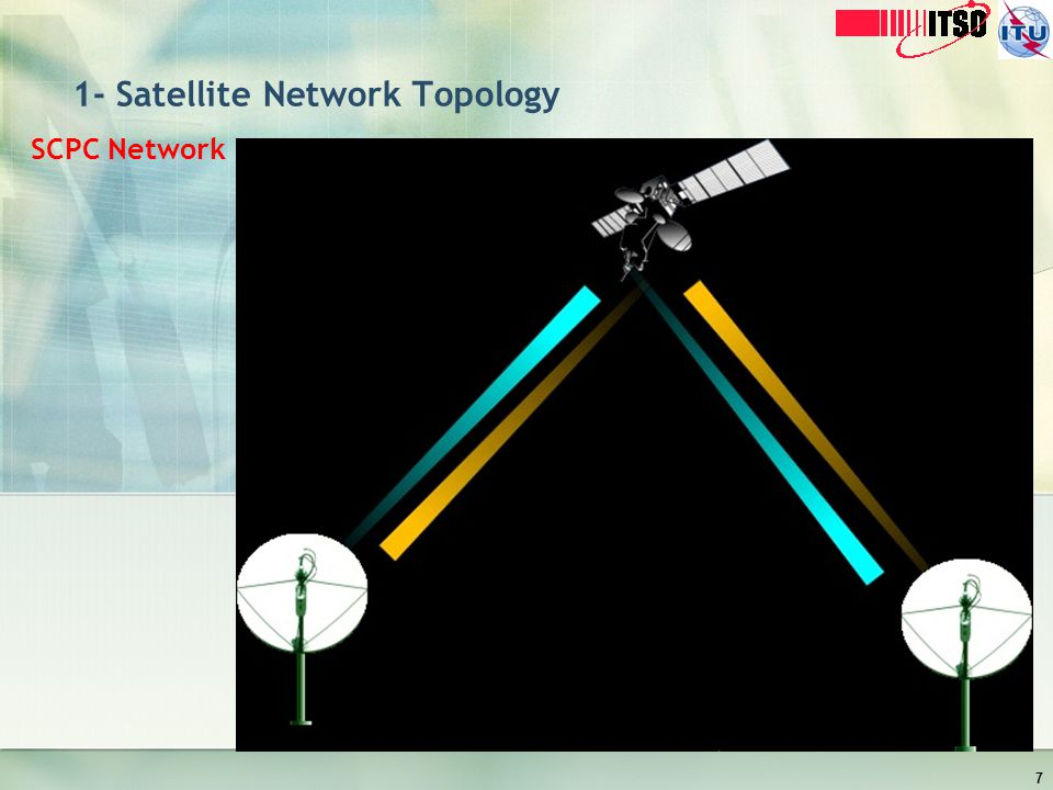 1- Satellite Network Topology SCPC Network 7