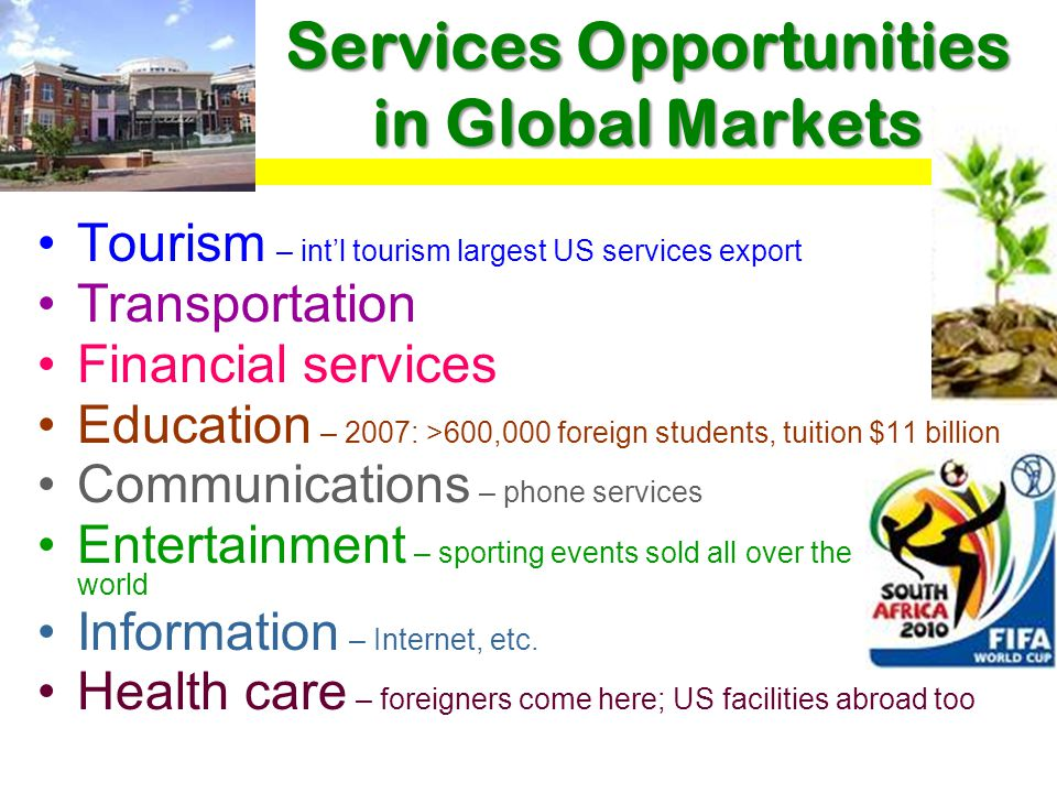 Services Opportunities in Global Markets Tourism – intl tourism largest US services export Transportation Financial services Education – 2007: >600,000 foreign students, tuition $11 billion Communications – phone services Entertainment – sporting events sold all over the world Information – Internet, etc.